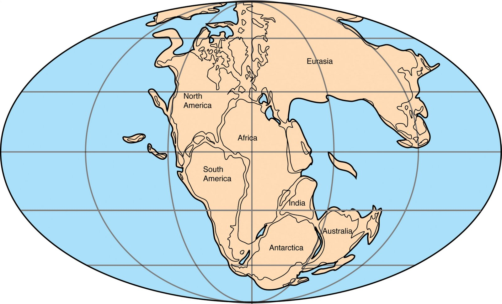 Plate tectonics on emaze all this evidence led wegener to believe that the continents were once connected but had separated and drifted apart gumiabroncs Gallery